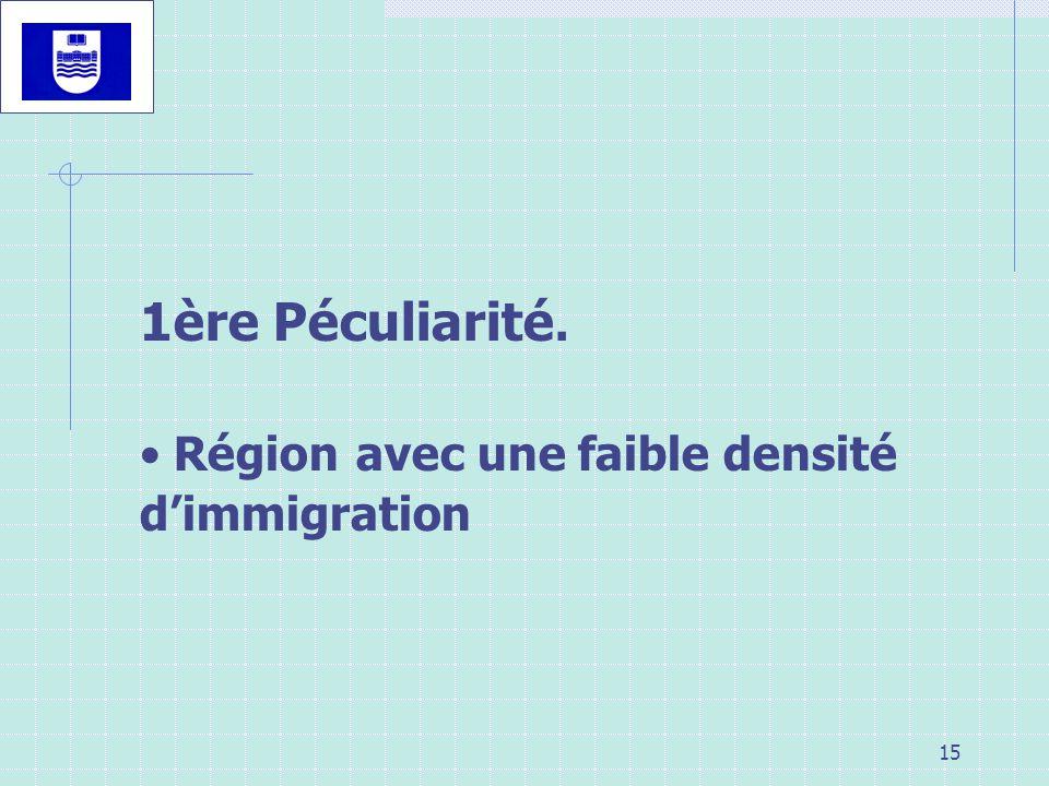 15 1ère Péculiarité. Région avec une faible densité dimmigration