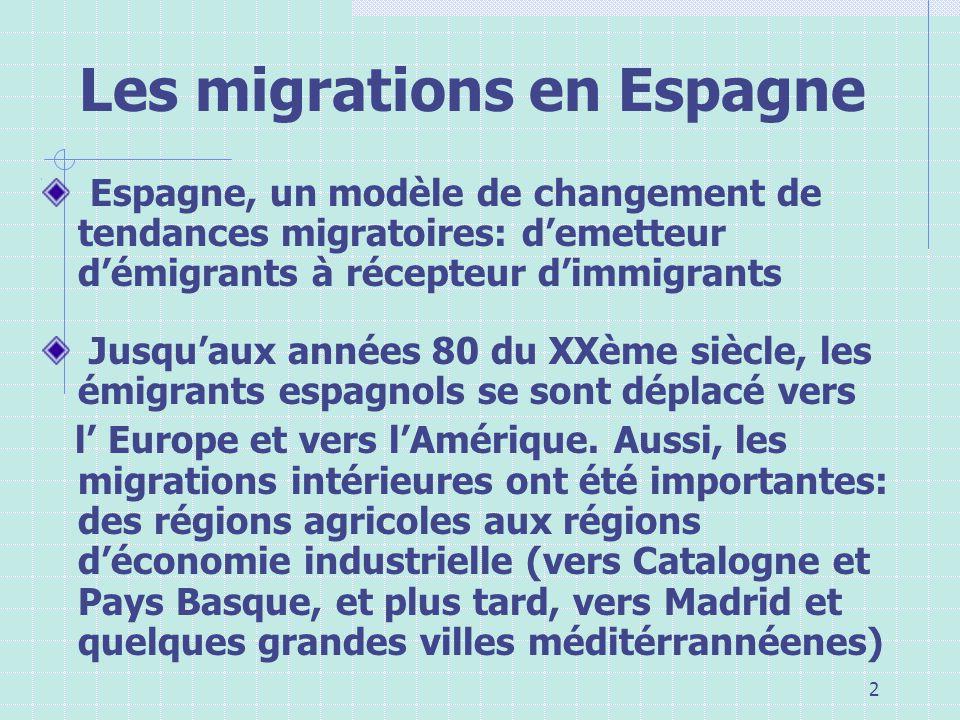 2 Les migrations en Espagne Espagne, un modèle de changement de tendances migratoires: demetteur démigrants à récepteur dimmigrants Jusquaux années 80