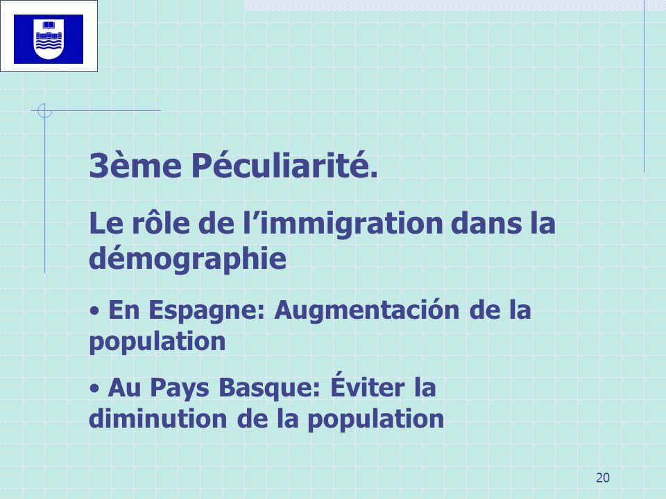 20 3ème Péculiarité. Le rôle de limmigration dans la démographie En Espagne: Augmentación de la population Au Pays Basque: Éviter la diminution de la