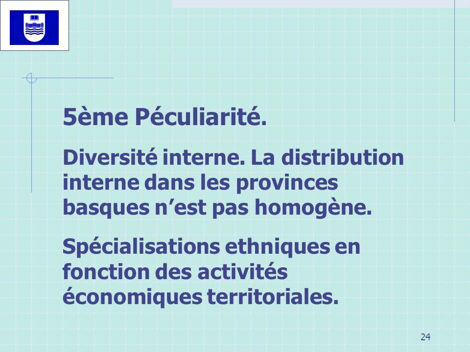 24 5ème Péculiarité. Diversité interne. La distribution interne dans les provinces basques nest pas homogène. Spécialisations ethniques en fonction de