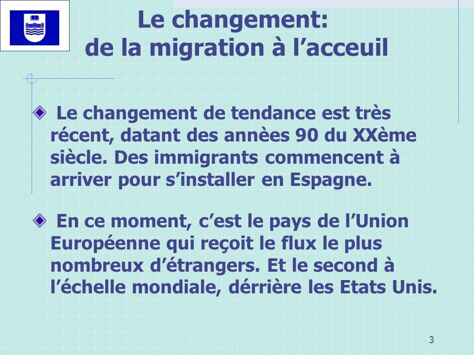 3 Le changement: de la migration à lacceuil Le changement de tendance est très récent, datant des annèes 90 du XXème siècle. Des immigrants commencent
