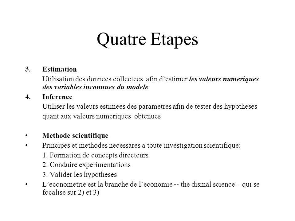 Quatre Etapes 3.Estimation Utilisation des donnees collectees afin destimer les valeurs numeriques des variables inconnues du modele 4.Inference Utili