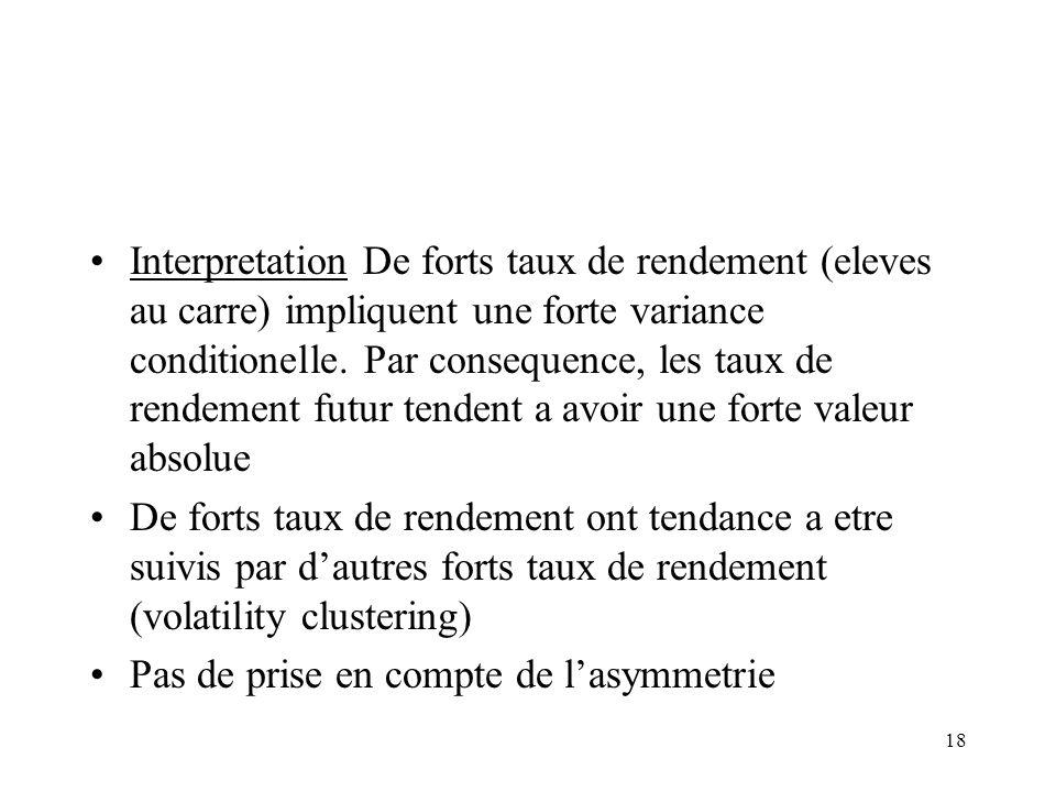 18 Interpretation De forts taux de rendement (eleves au carre) impliquent une forte variance conditionelle. Par consequence, les taux de rendement fut