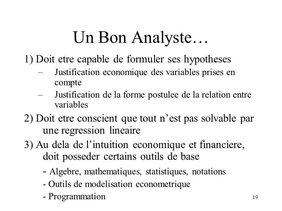 19 Un Bon Analyste… 1) Doit etre capable de formuler ses hypotheses –Justification economique des variables prises en compte –Justification de la form