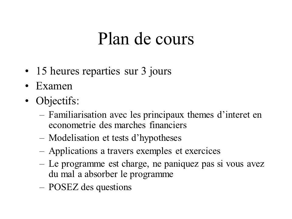 Plan de cours 15 heures reparties sur 3 jours Examen Objectifs: –Familiarisation avec les principaux themes dinteret en econometrie des marches financ