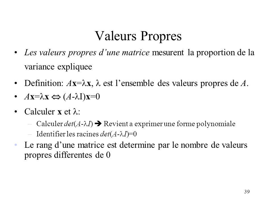 39 Valeurs Propres Les valeurs propres dune matrice mesurent la proportion de la variance expliquee Definition: Ax= x, est lensemble des valeurs propr