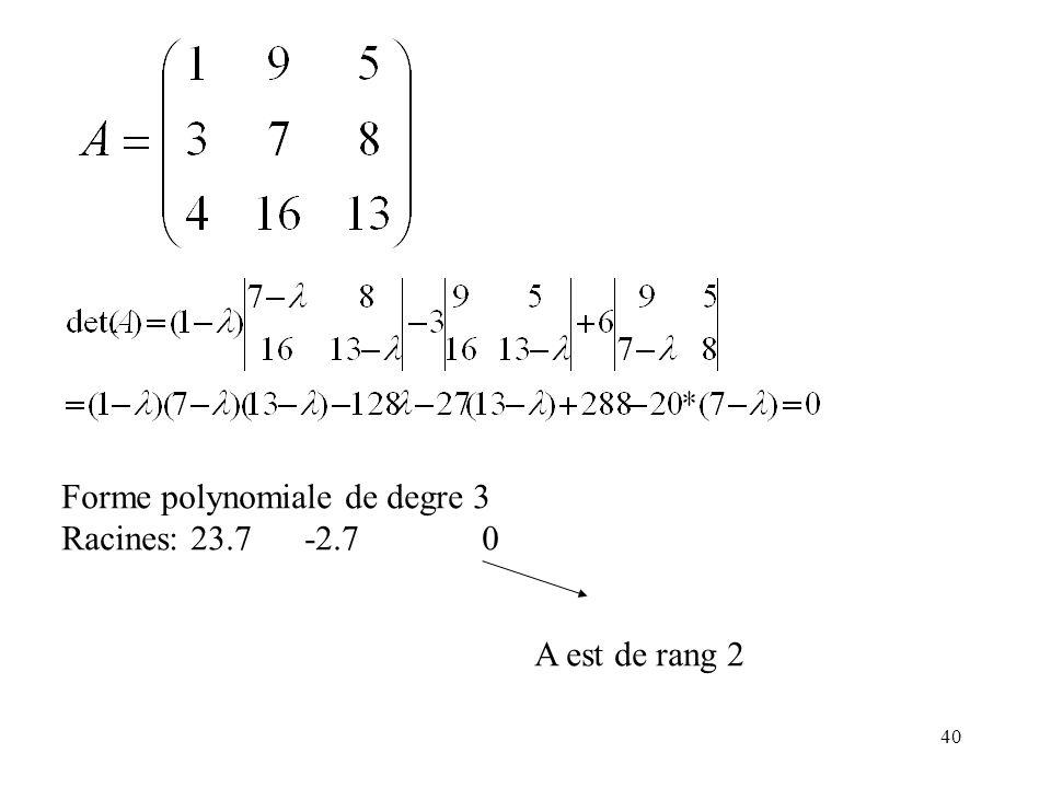 40 Forme polynomiale de degre 3 Racines: 23.7 -2.70 A est de rang 2