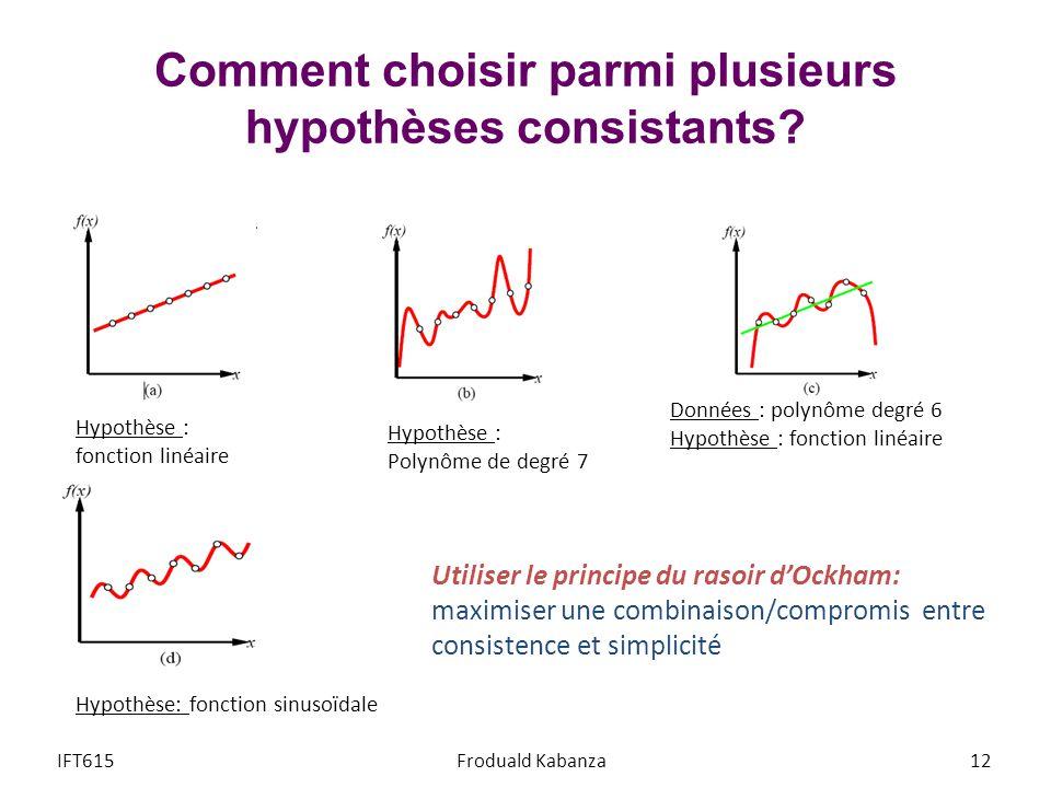 Comment choisir parmi plusieurs hypothèses consistants? Hypothèse : fonction linéaire Hypothèse : Polynôme de degré 7 Données : polynôme degré 6 Hypot
