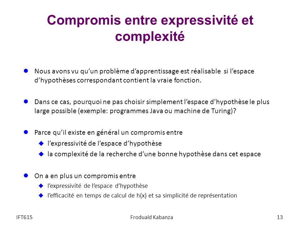 Compromis entre expressivité et complexité Nous avons vu quun problème dapprentissage est réalisable si lespace dhypothèses correspondant contient la