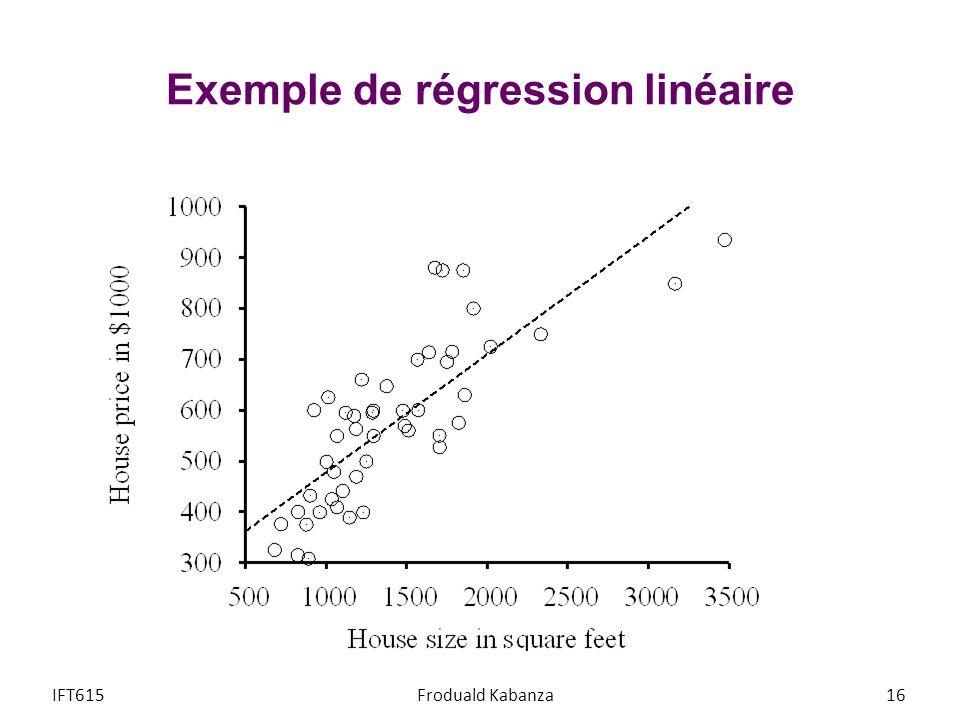 Exemple de régression linéaire 16IFT615Froduald Kabanza