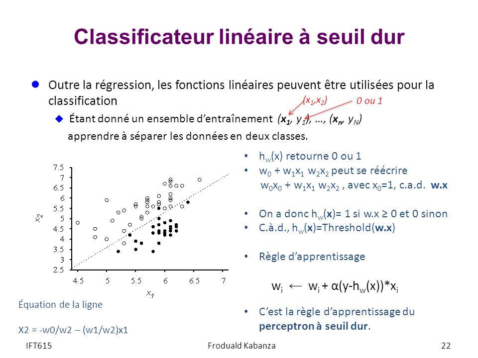 Classificateur linéaire à seuil dur Outre la régression, les fonctions linéaires peuvent être utilisées pour la classification Étant donné un ensemble