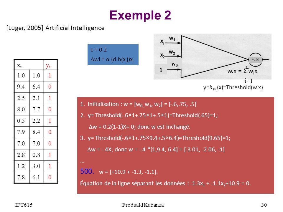 IFT615Froduald Kabanza30 Exemple 2 c = 0.2 wi = α (d-h(x i ))x i xtxt ytyt 1.0 1 9.46.40 2.52.11 8.07.70 0.52.21 7.98.40 7.0 0 2.80.81 1.23.01 7.86.10