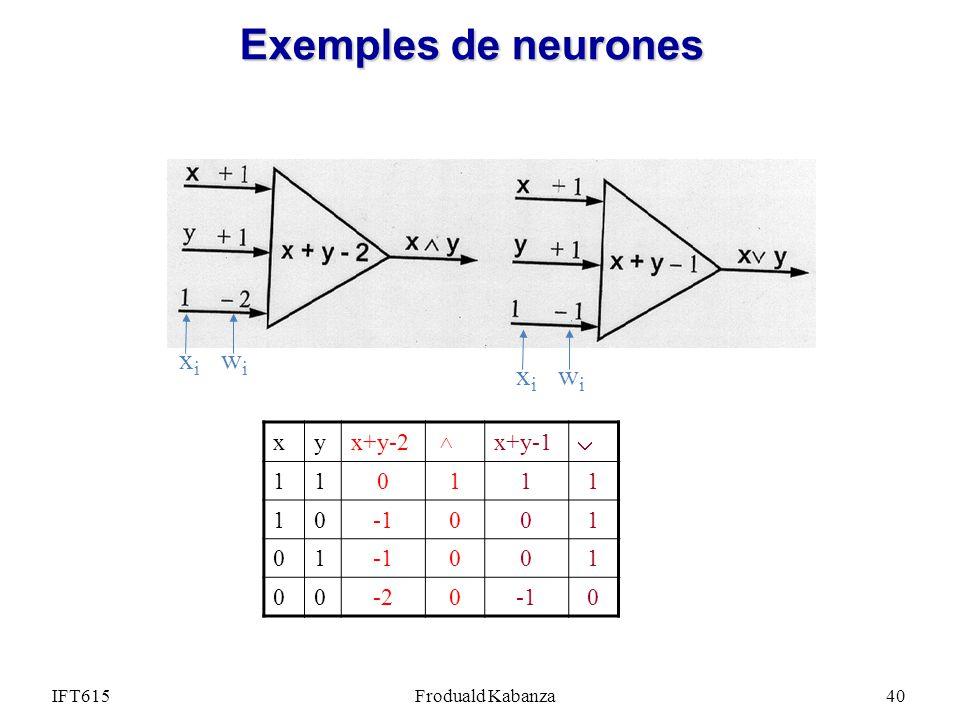 IFT615Froduald Kabanza40 x i w i xyx+y-2 x+y-1 110111 10001 01 001 00-200 Exemples de neurones