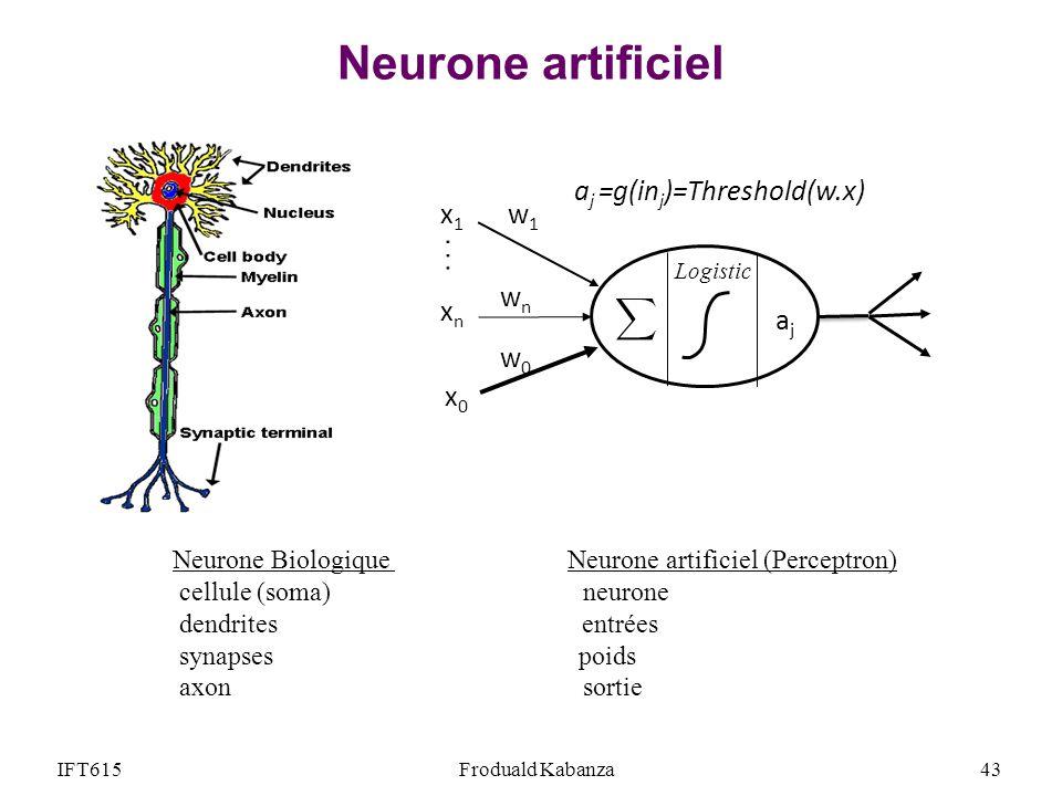 IFT615Froduald Kabanza43 Neurone Biologique Neurone artificiel (Perceptron) cellule (soma) neurone dendrites entrées synapses poids axon sortie Neuron