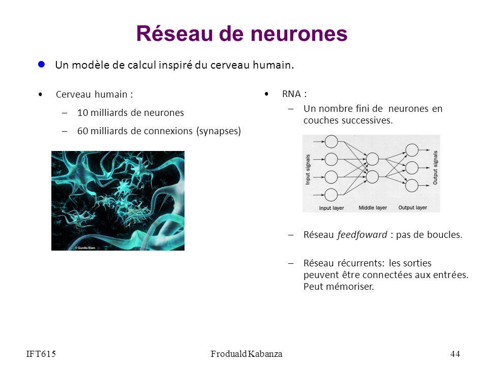 IFT615Froduald Kabanza44 Un modèle de calcul inspiré du cerveau humain. Cerveau humain : –10 milliards de neurones –60 milliards de connexions (synaps