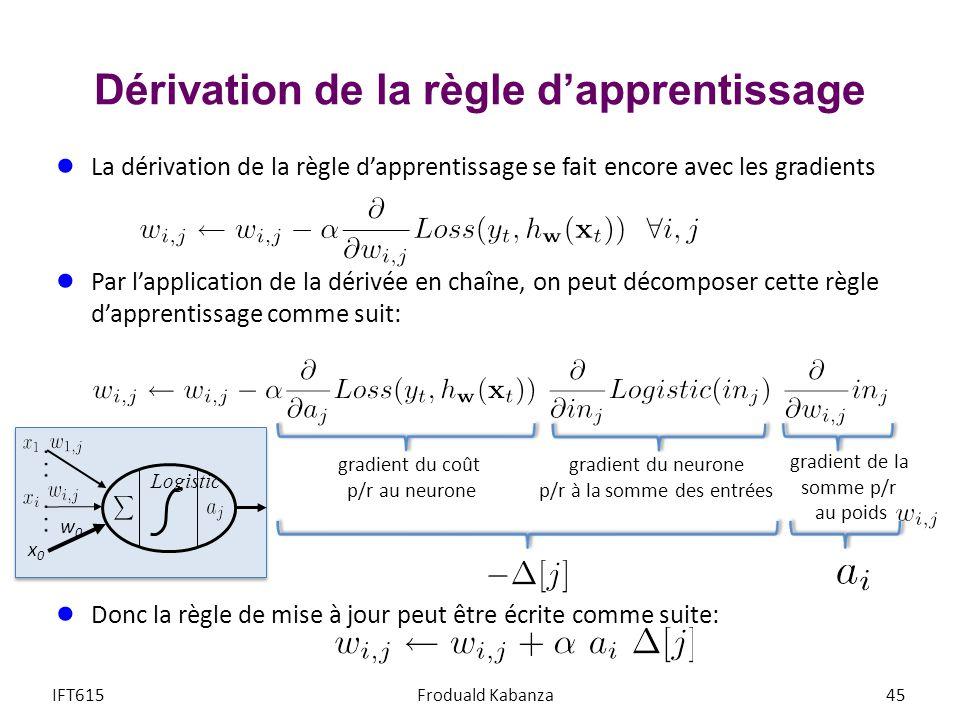 Dérivation de la règle dapprentissage La dérivation de la règle dapprentissage se fait encore avec les gradients Par lapplication de la dérivée en cha