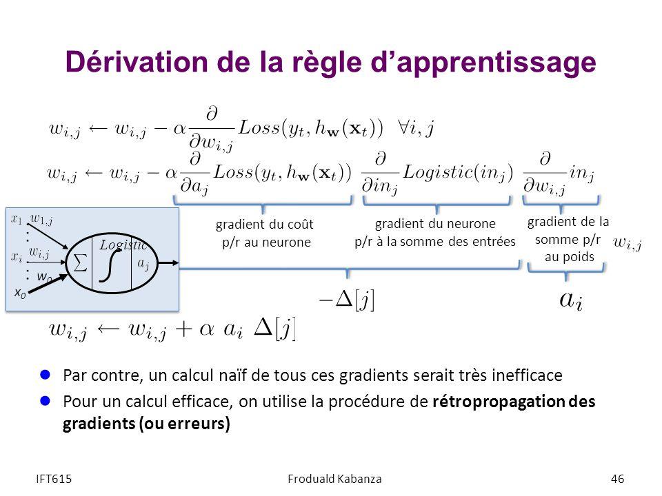 Dérivation de la règle dapprentissage Par contre, un calcul naïf de tous ces gradients serait très inefficace Pour un calcul efficace, on utilise la p