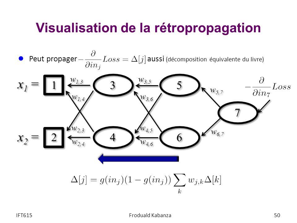 Visualisation de la rétropropagation IFT615Froduald Kabanza50 Peut propager aussi (décomposition équivalente du livre) w 5,7 w 6,7 1 1 2 2 w 3,5 w 3,6