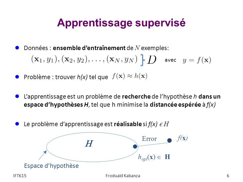 Étant donné un ensemble de données dentrainement, lapprentissage est un problème de recherche de lhypothèse h dans un espace dhypothèses H, tel que h minimise la distancée espérée à f(x) Les données sont souvent bruités et disponibles en quantité limitée.
