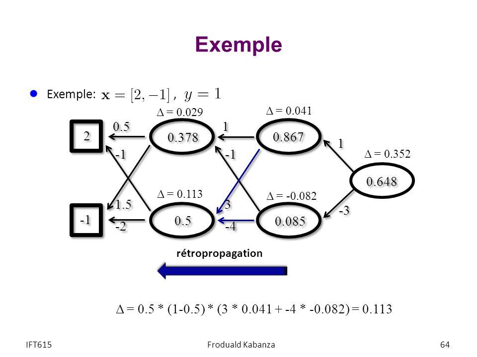 Exemple IFT615Froduald Kabanza64 Exemple:, 1 1 -3 1 1 3 3 -4 0.5 1.5 -2 0.378 2 2 Δ = 0.5 * (1-0.5) * (3 * 0.041 + -4 * -0.082) = 0.113 0.5 0.867 0.08