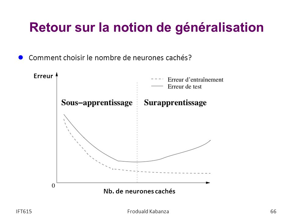 Retour sur la notion de généralisation Comment choisir le nombre de neurones cachés? IFT615Froduald Kabanza66 Erreur Nb. de neurones cachés
