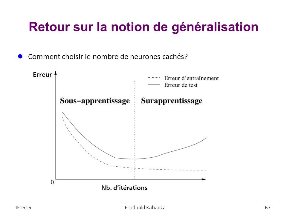 Retour sur la notion de généralisation Comment choisir le nombre de neurones cachés? IFT615Froduald Kabanza67 Erreur Nb. ditérations