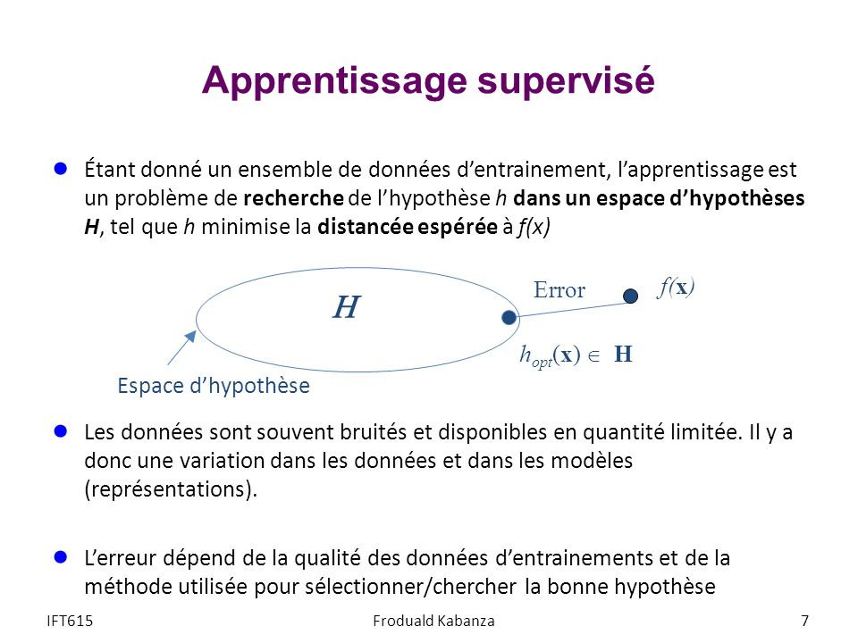 Étant donné un ensemble de données dentrainement, lapprentissage est un problème de recherche de lhypothèse h dans un espace dhypothèses H, tel que h