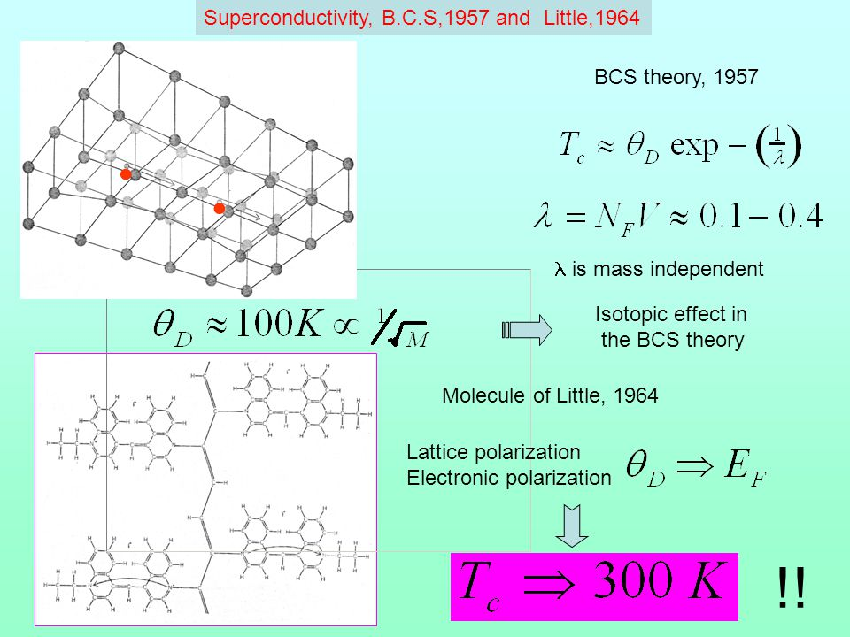 Superconductivity, B.C.S,1957 and Little,1964 BCS theory, 1957 is mass independent Isotopic effect in the BCS theory Molecule of Little, 1964 Lattice