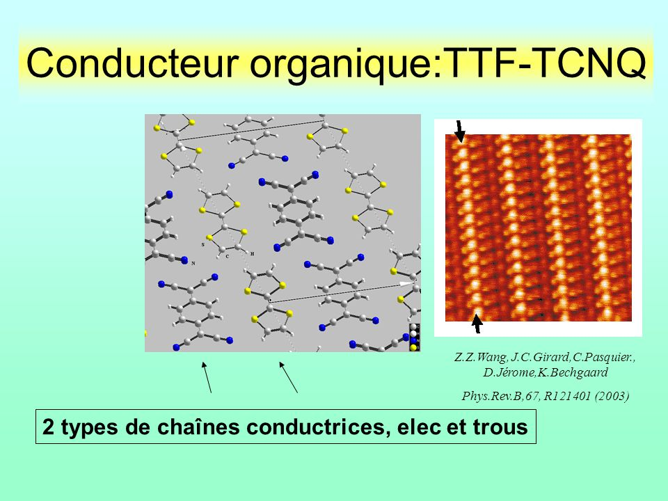 Conducteur organique:TTF-TCNQ 2 types de chaînes conductrices, elec et trous Z.Z.Wang, J.C.Girard,C.Pasquier., D.Jérome,K.Bechgaard Phys.Rev.B,67, R12