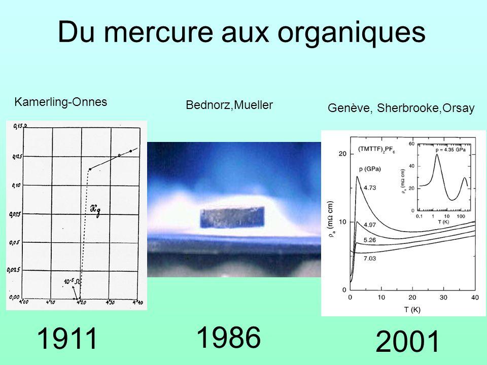 Du mercure aux organiques 1911 2001 Kamerling-Onnes Genève, Sherbrooke,Orsay 1986 Bednorz,Mueller