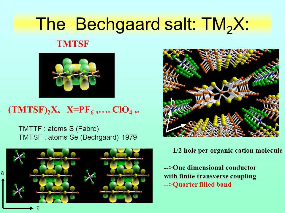 The Bechgaard salt: TM 2 X: TMTTF : atoms S (Fabre) TMTSF : atoms Se (Bechgaard) 1979 1/2 hole per organic cation molecule -->One dimensional conductor with finite transverse coupling -->Quarter filled band c b TMTSF (TMTSF) 2 X, X=PF 6 -,….