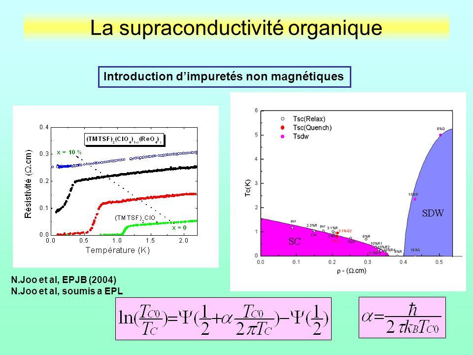 La supraconductivité organique Introduction dimpuretés non magnétiques N.Joo et al, EPJB (2004) N.Joo et al, soumis a EPL