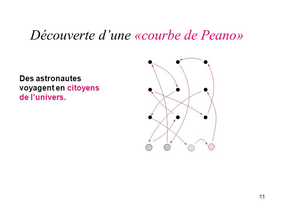 11 Découverte dune «courbe de Peano» Des astronautes voyagent en citoyens de lunivers.