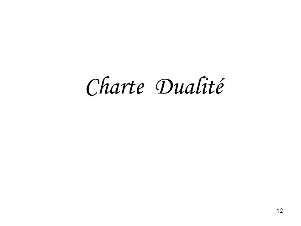 12 Charte Dualité