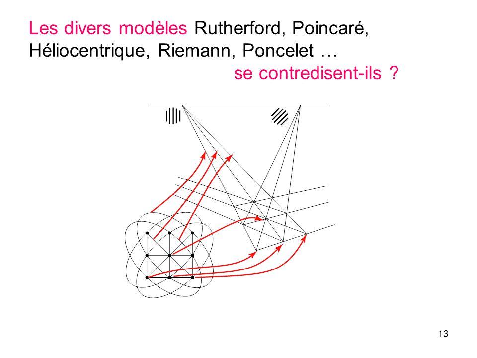 13 Les divers modèles Rutherford, Poincaré, Héliocentrique, Riemann, Poncelet … se contredisent-ils ?