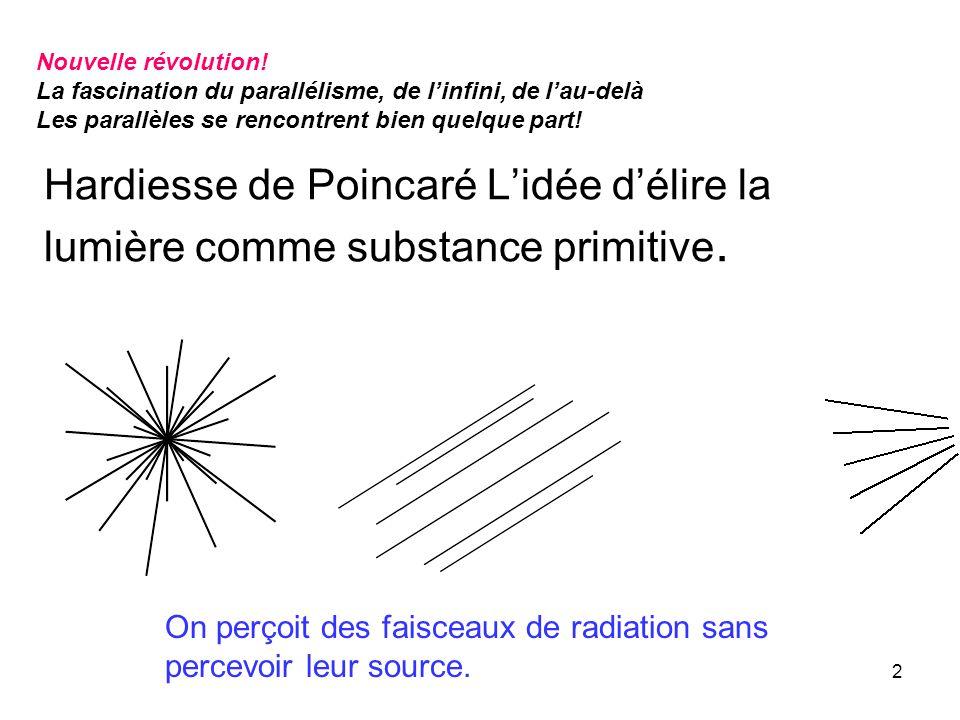 2 Hardiesse de Poincaré Lidée délire la lumière comme substance primitive. On perçoit des faisceaux de radiation sans percevoir leur source. Nouvelle