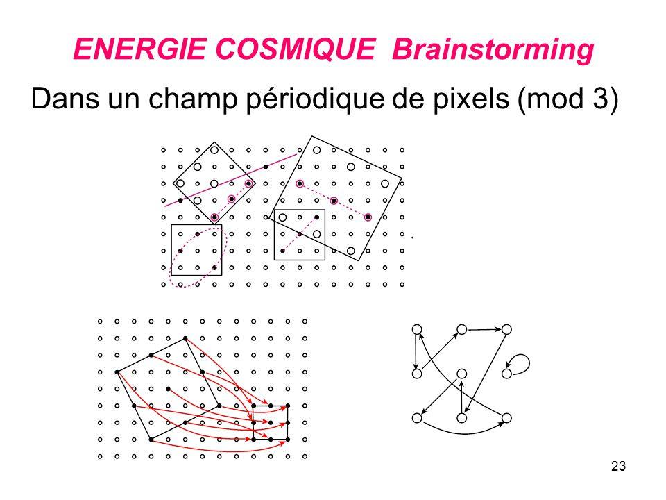 23 ENERGIE COSMIQUE Brainstorming Dans un champ périodique de pixels (mod 3)