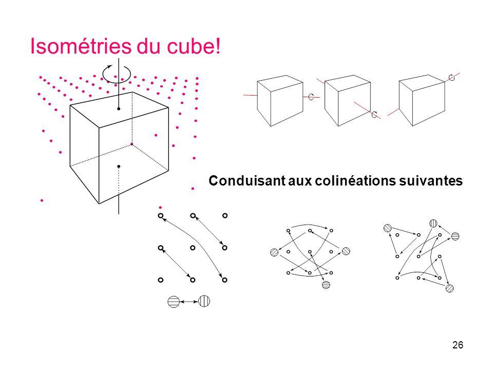 26 Isométries du cube! Conduisant aux colinéations suivantes