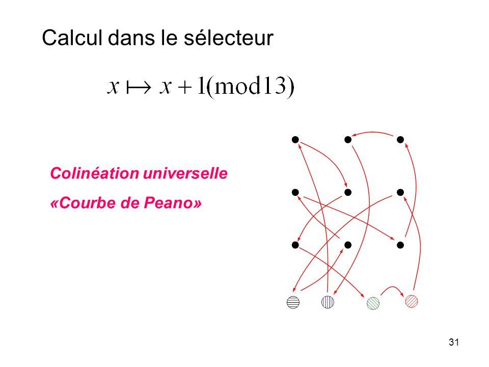 31 Colinéation universelle «Courbe de Peano» Calcul dans le sélecteur