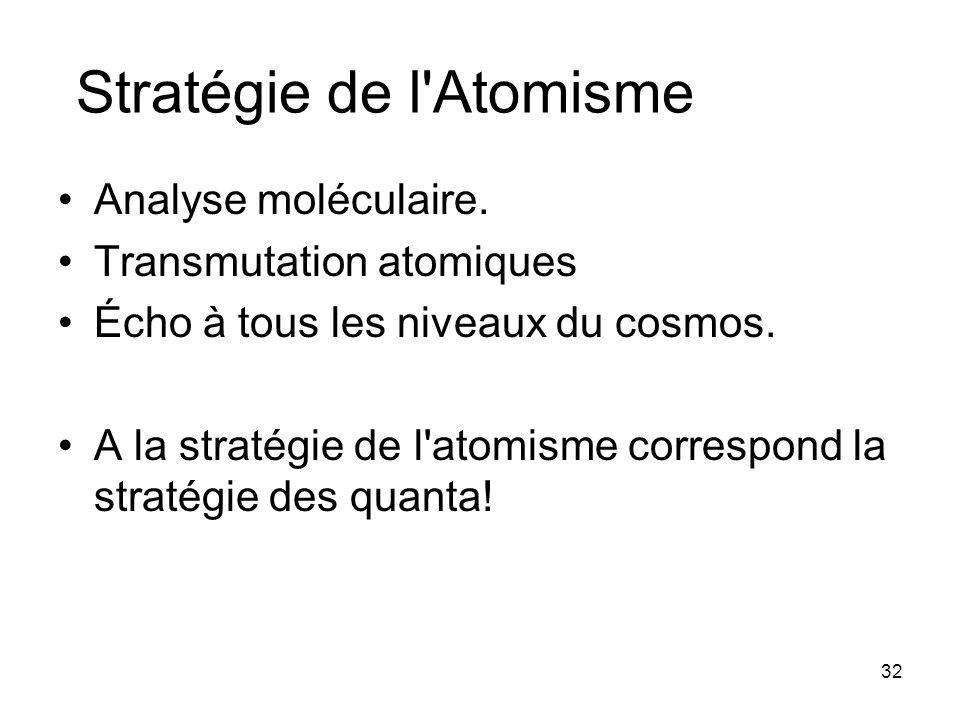 32 Stratégie de l'Atomisme Analyse moléculaire. Transmutation atomiques Écho à tous les niveaux du cosmos. A la stratégie de l'atomisme correspond la