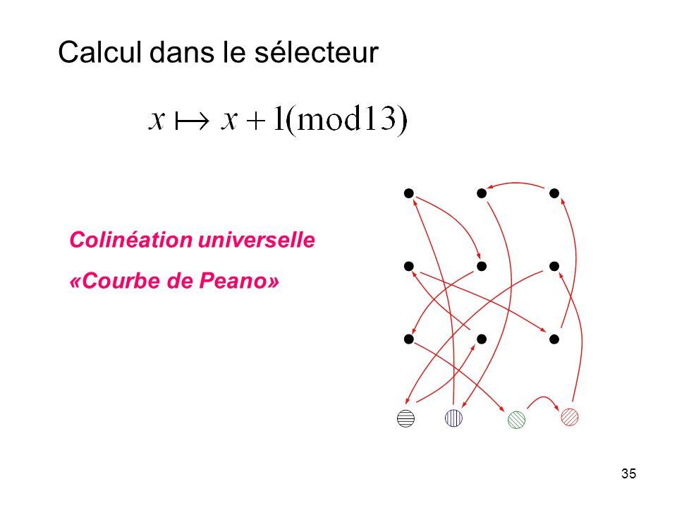 35 Colinéation universelle «Courbe de Peano» Calcul dans le sélecteur