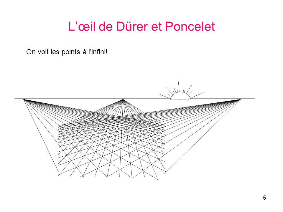 5 Lœil de Dürer et Poncelet On voit les points à linfini!