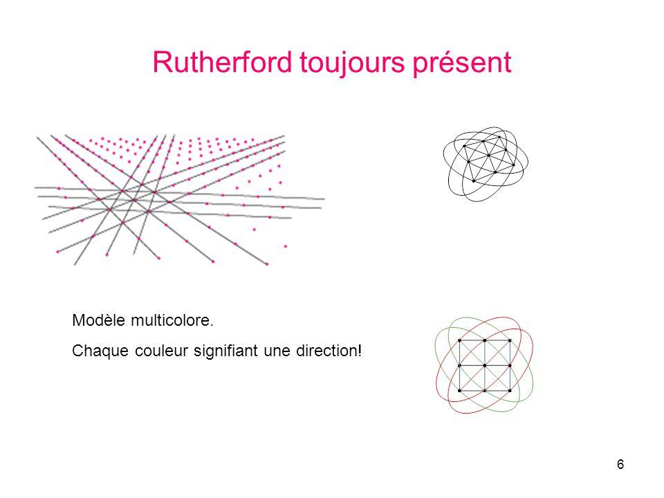 6 Rutherford toujours présent Modèle multicolore. Chaque couleur signifiant une direction!