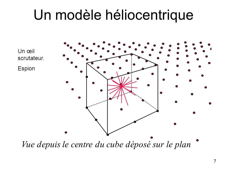 7 Un modèle héliocentrique Vue depuis le centre du cube déposé sur le plan Un œil scrutateur. Espion