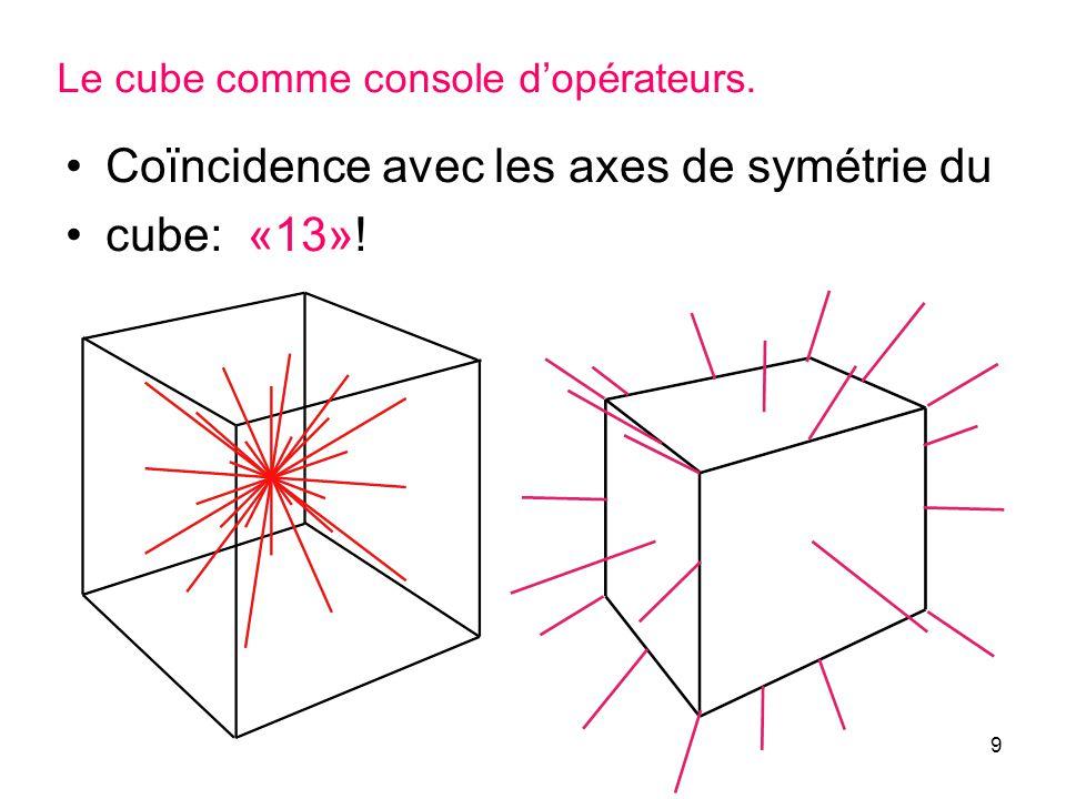 9 Le cube comme console dopérateurs. Coïncidence avec les axes de symétrie du cube: «13»!