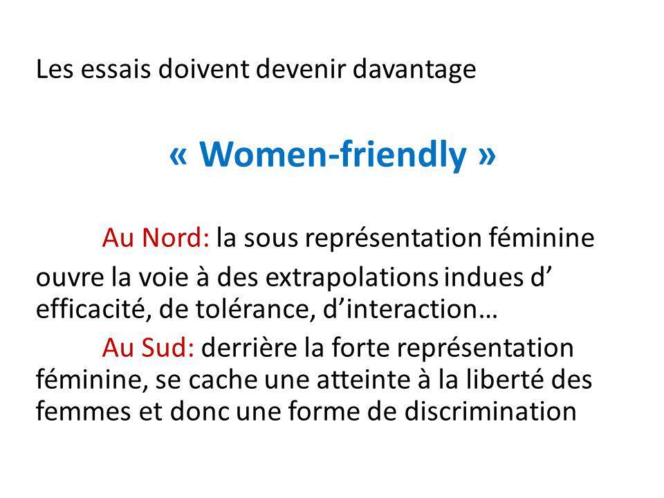 Les essais doivent devenir davantage « Women-friendly » Au Nord: la sous représentation féminine ouvre la voie à des extrapolations indues d efficacit