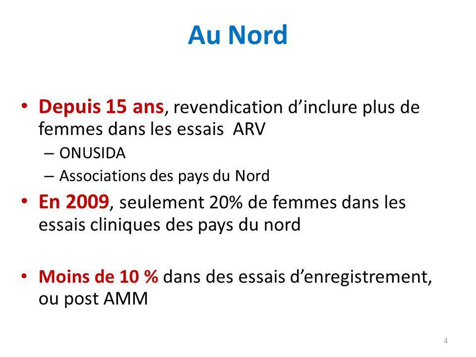 Au Nord Depuis 15 ans, revendication dinclure plus de femmes dans les essais ARV – ONUSIDA – Associations des pays du Nord En 2009, seulement 20% de f