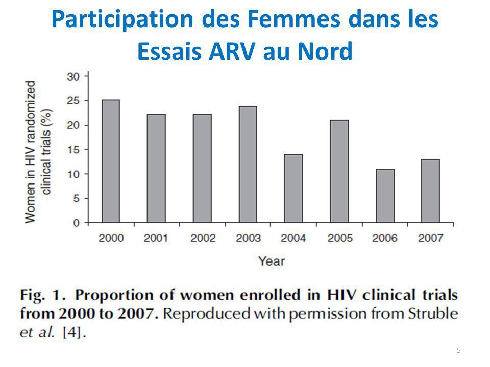 Participation des Femmes dans les Essais ARV au Nord 07/03/2011 5