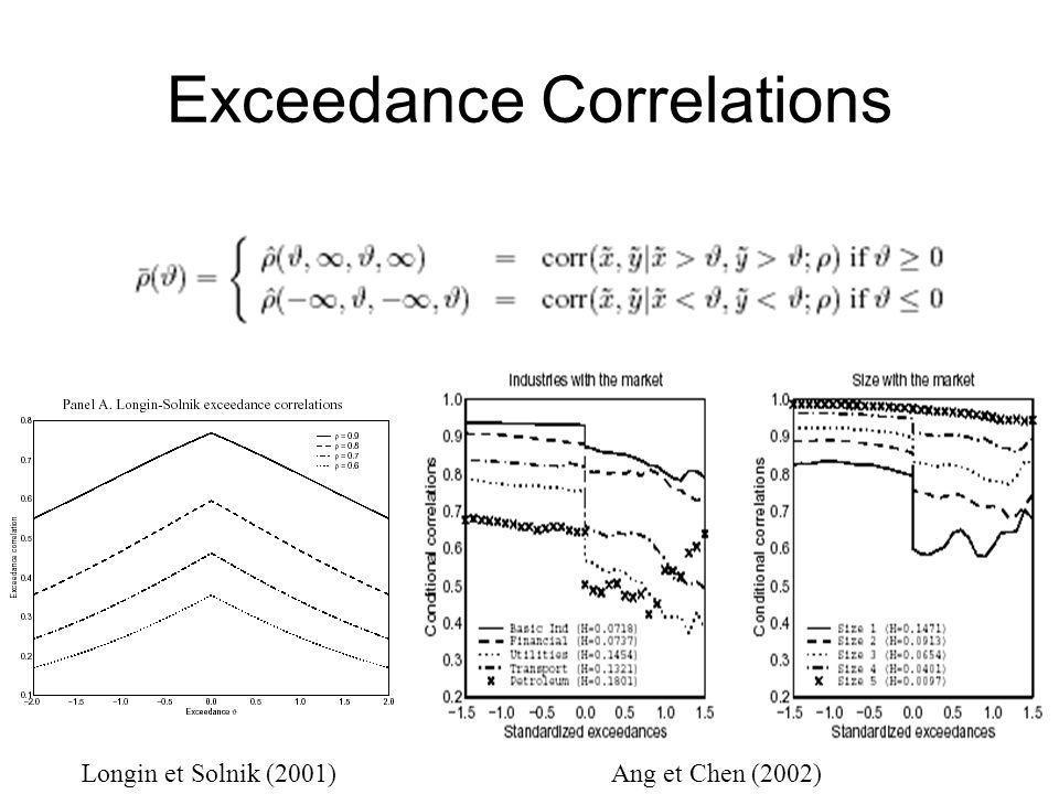 Exceedance Correlations Longin et Solnik (2001)Ang et Chen (2002)
