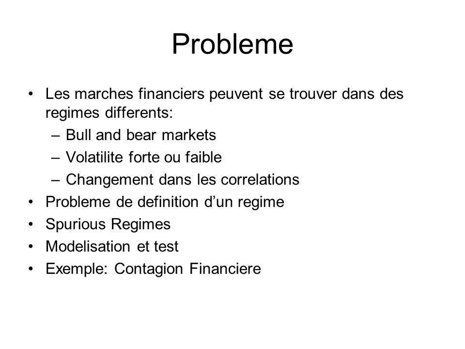 Probleme Les marches financiers peuvent se trouver dans des regimes differents: –Bull and bear markets –Volatilite forte ou faible –Changement dans le